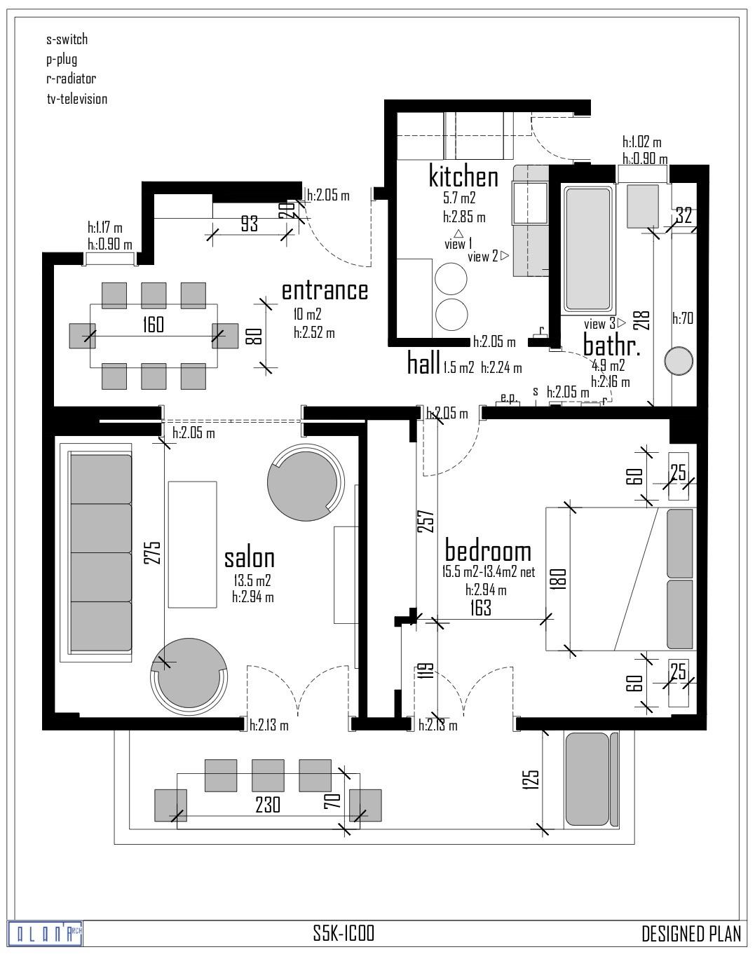 SK5-designed plan